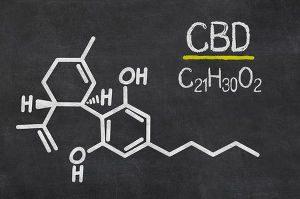 chemische formule CBD